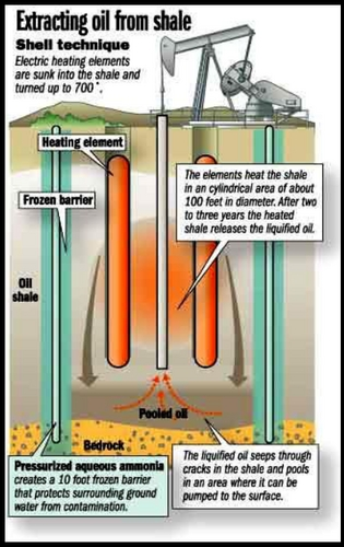 Extracting_oil_from_shale.bmp